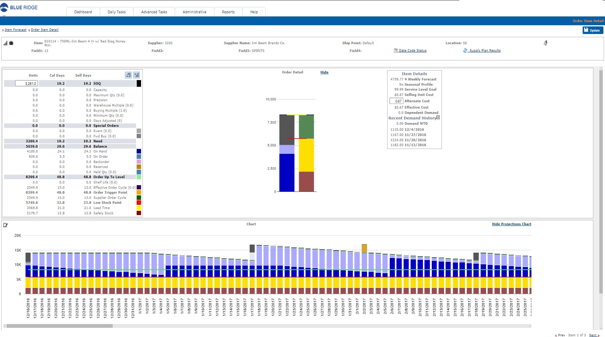 Blue Ridge Platform Software - Order Item Detail