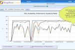 Shopfloor-Online screenshot: Shopfloor-Online overall equipment effectiveness (OEE) report