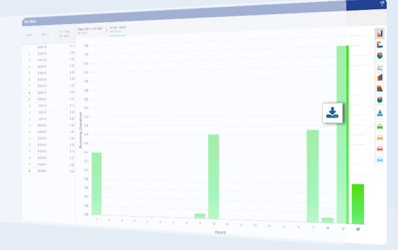 View statistics on driver activity and customize the display of information within reports