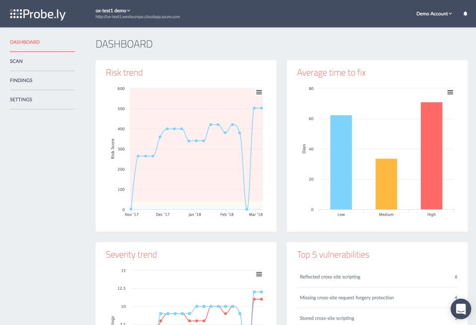Probely Software - Probely dashboard screenshot