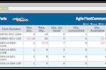 FleetCommander screenshot: Keep track of parts within FleetCommander, tracking and controlling inventory levels plus minimum/maximum quantities