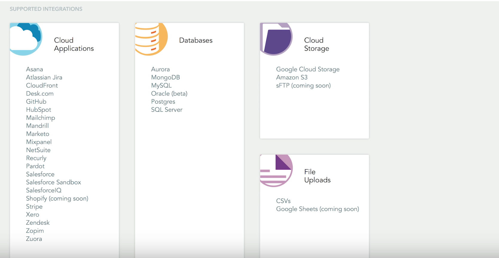 Supports integration with a wide range of cloud applications, databases, and cloud storage apps