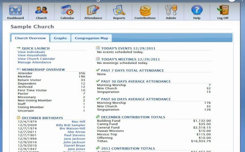 Church Office Online Software - Church overview