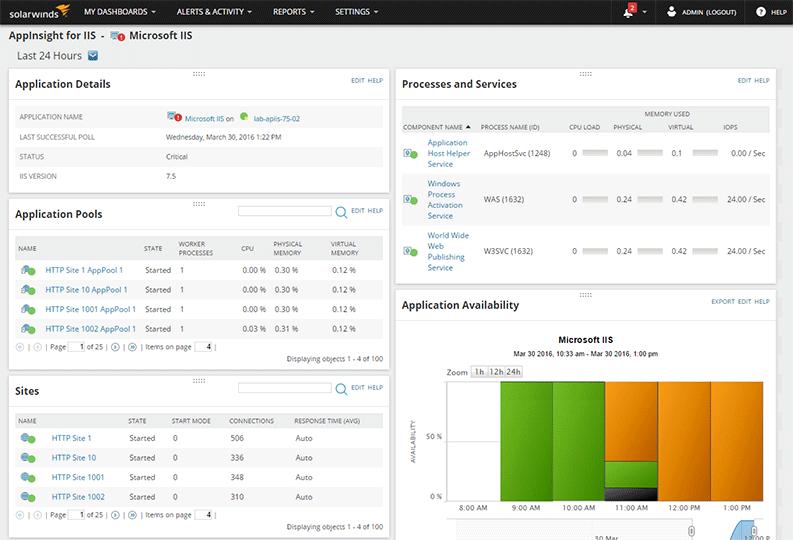 Server & Application Monitor Software - Server & Application Monitor server availabality management