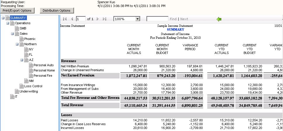 Consolidated financials
