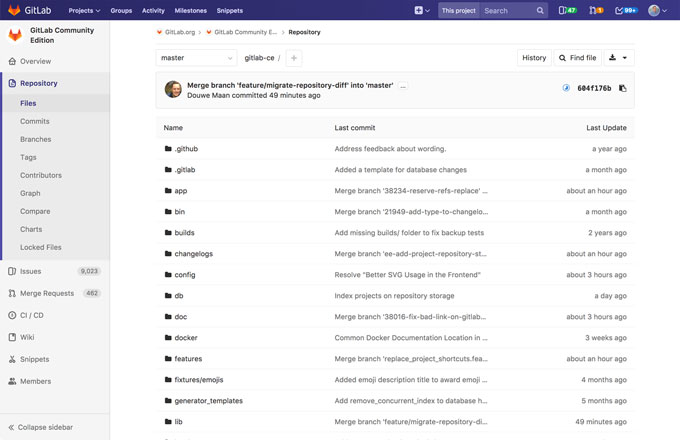 GitLab's git repositories come complete with branching tools and access controls, providing a scalable, single source of truth for collaborating on projects and code
