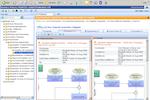 ProcessGene BPM Suite screenshot: Inter-Subsidiary Comparison