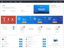 Dataddo Software - Dataddo dashboard
