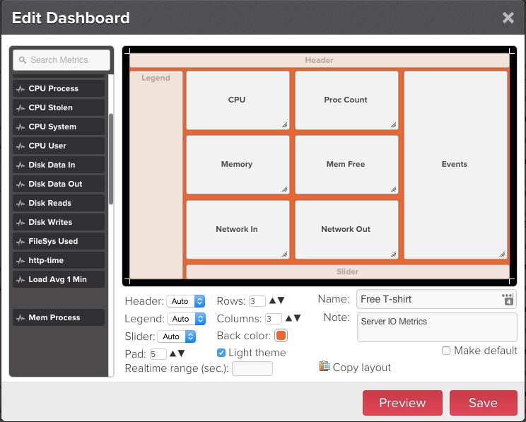 TrueSight Pulse monitoring-as-a-service: dashboard customization drag and drop editor view