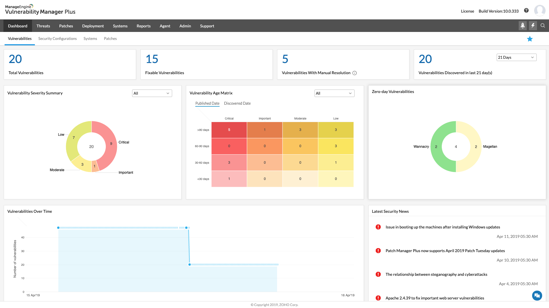 ManageEngine Vulnerability Manager Plus Software - Dashboard