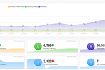 Omeda screenshot: Omeda analytics