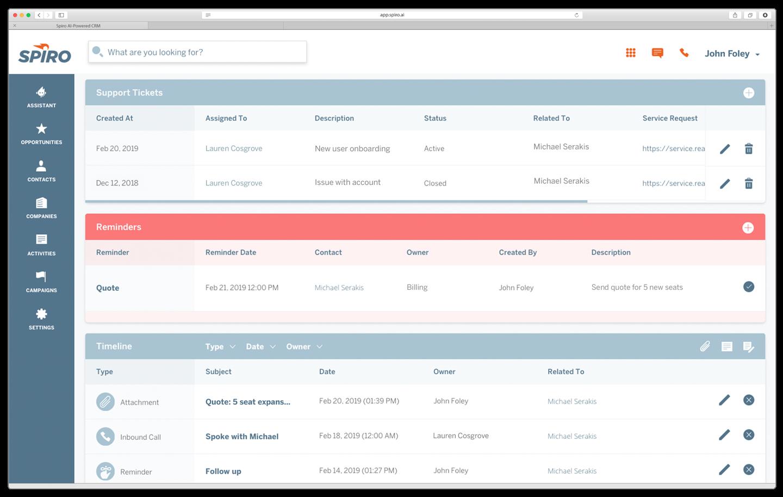 Spiro Software - Team Collaboration