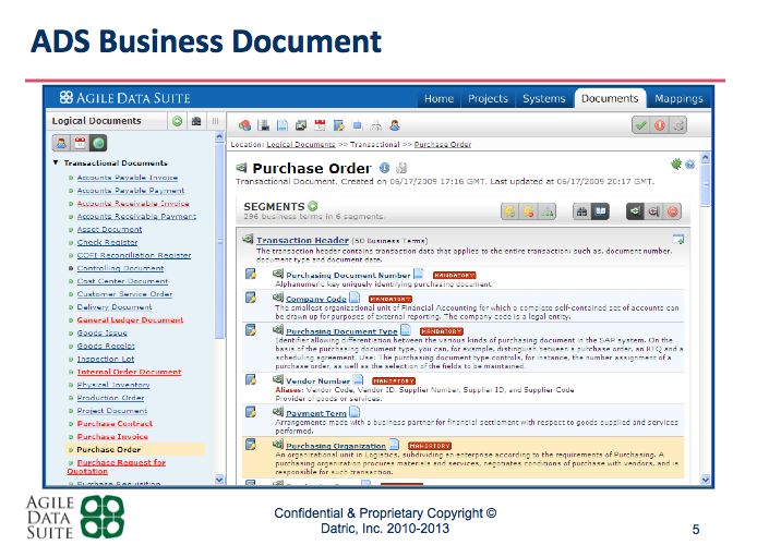 Business document