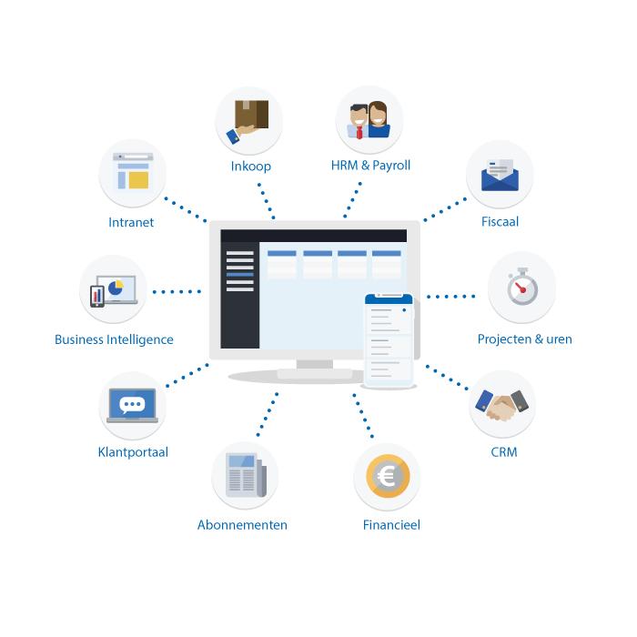 AFAS Software Software - 3