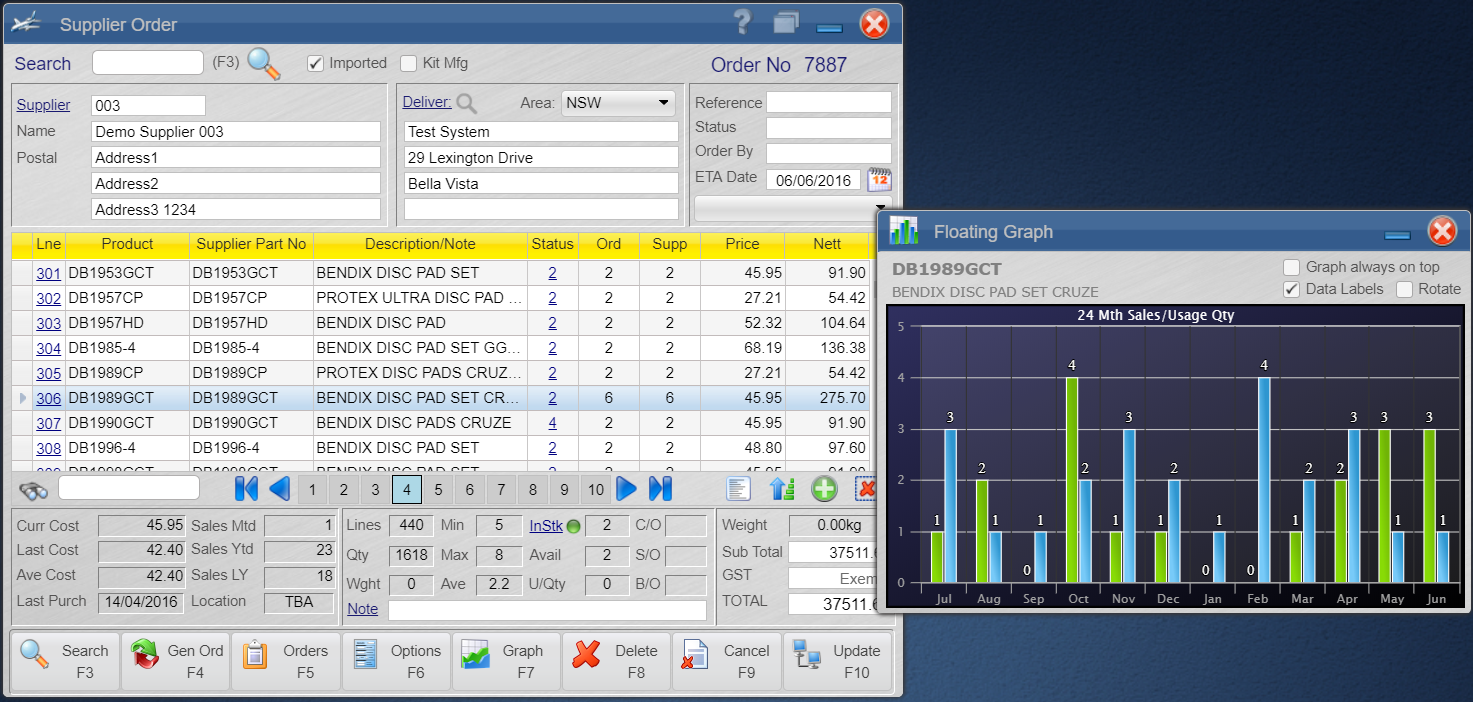 Automated re-ordering using Min and Max Reorder levels or simply replace stock sold sine the last order. Seasonal reordering is also available using Replace Sales in a date range. Checking the order once generated is simple with an interactive Sales Graph