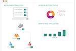 Officekit screenshot: View recruitment analytics
