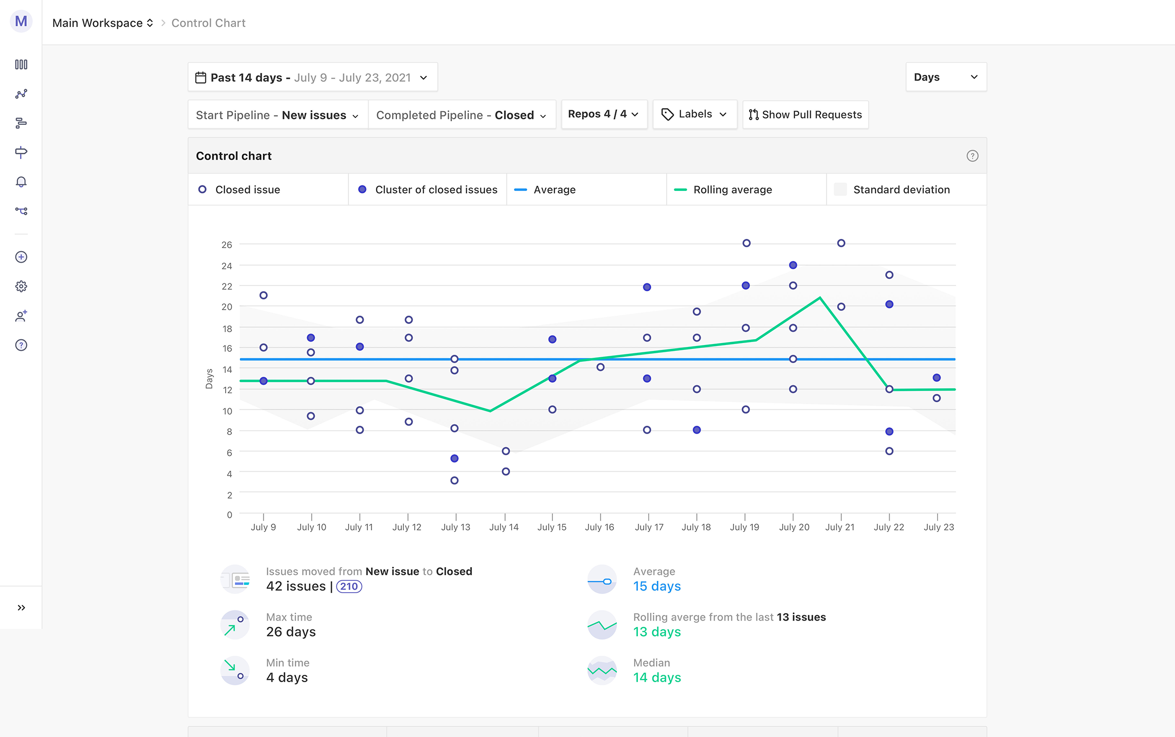 ZenHub Software - Control Chart