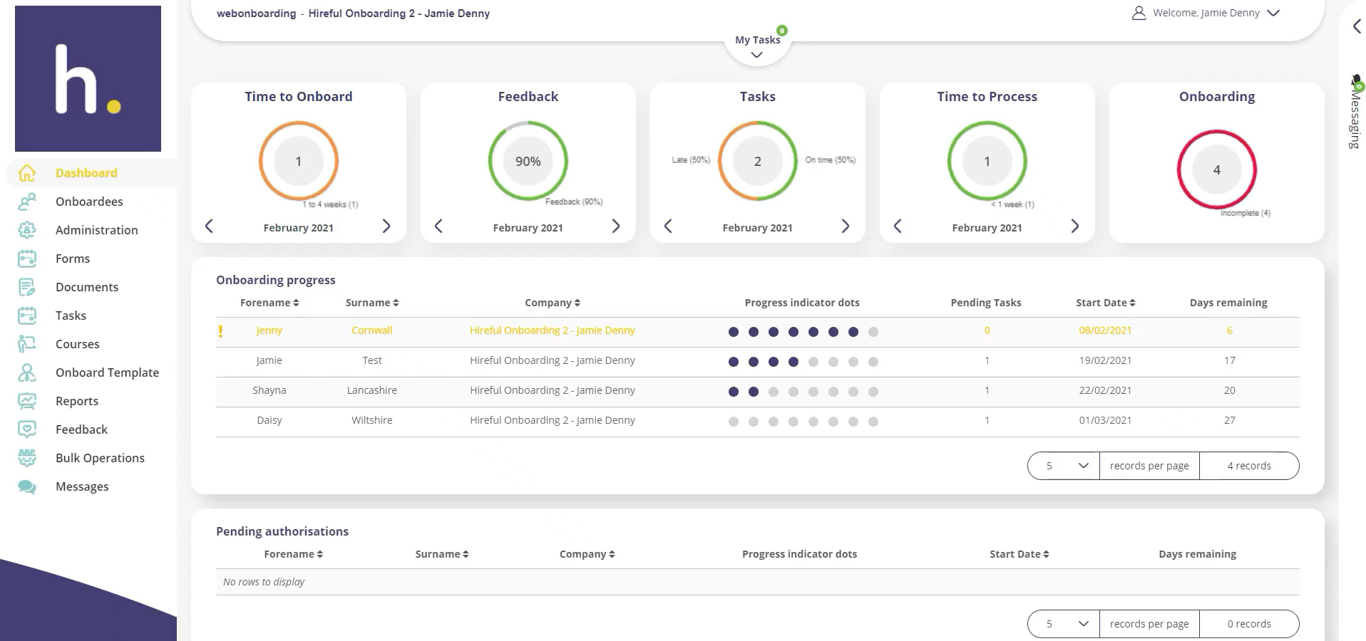 Onboarding dashboard. Showing overview of progress of all current onboardees.