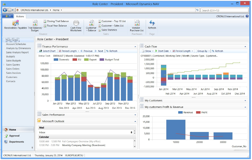 The software integrates with Microsoft Dynamics ERP and offers insights on financial and sales performance
