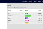Intuto screenshot: Admin users can set up groups to define functional roles or geographic groups. Users can belong to none, one or more groups.