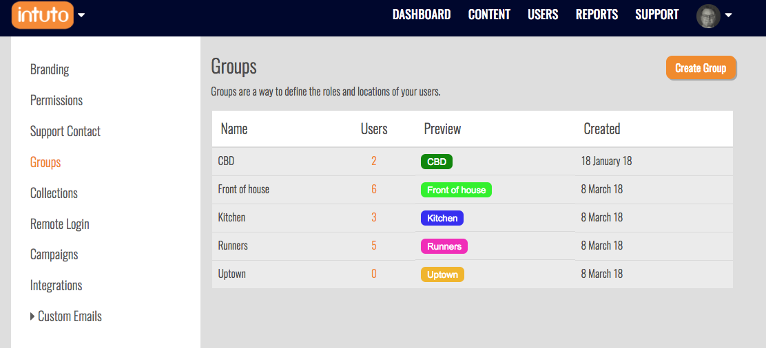 Admin users can set up groups to define functional roles or geographic groups. Users can belong to none, one or more groups.