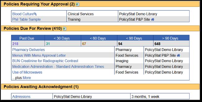 RLDatix Software - PolicyStat approval screenshot