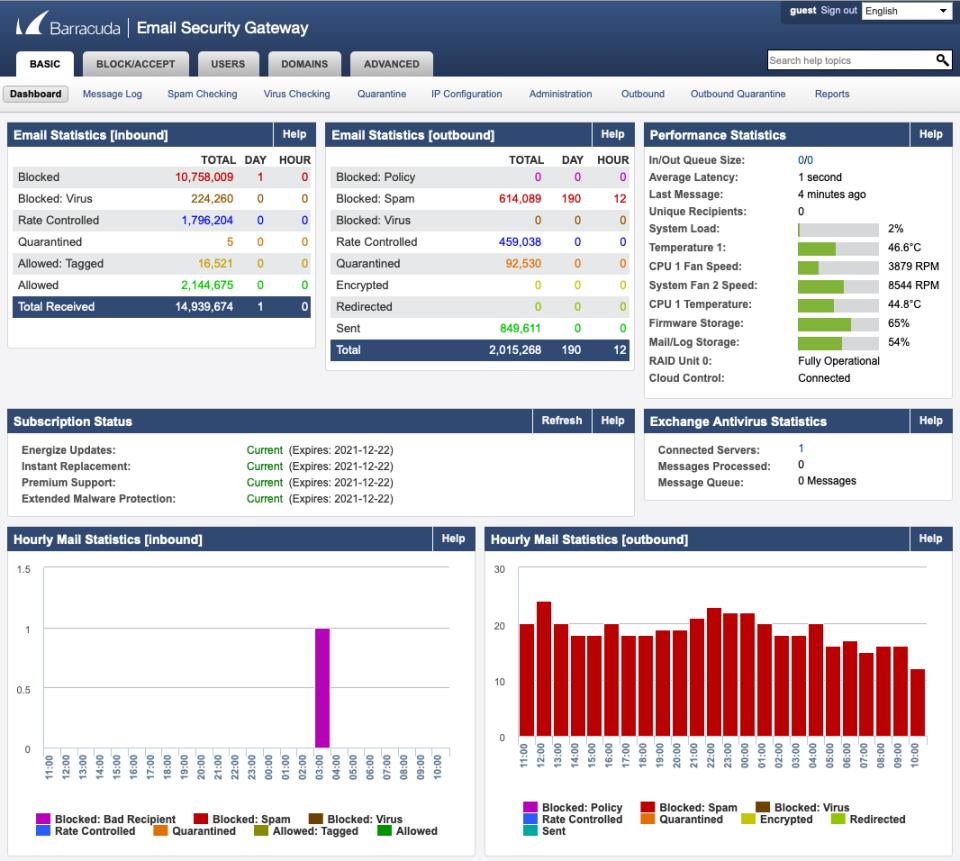 Barracuda Email Security Gateway analytics