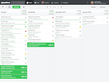 Pipedrive Software - 3