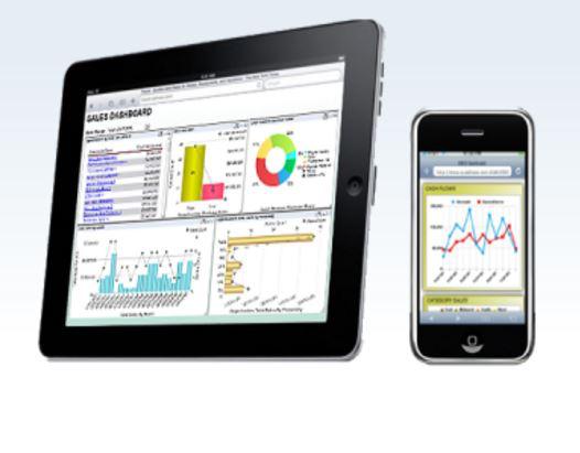 EspressReport ES screenshot: Access ERES Cloud across multiple device types
