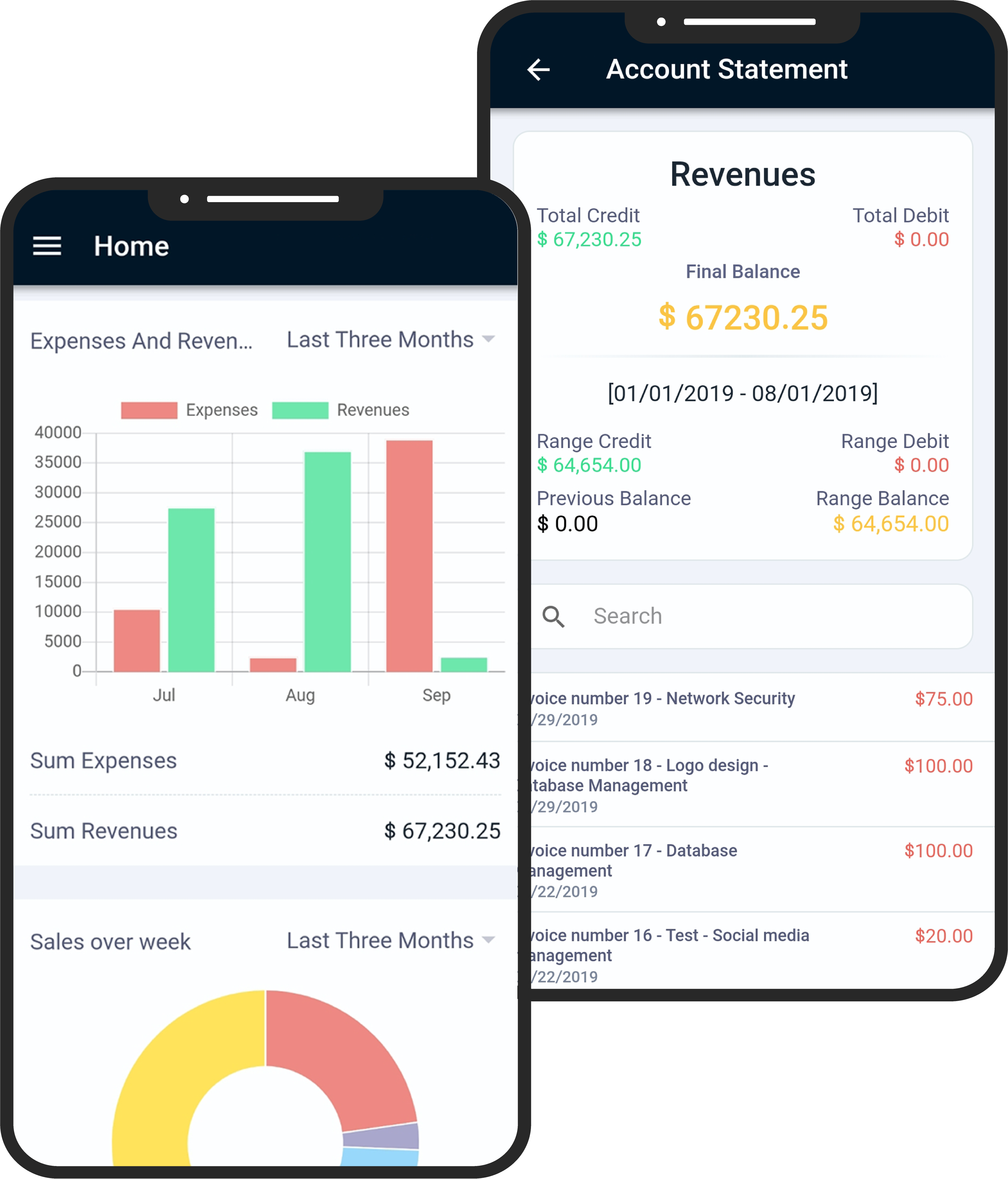 Mobile employee dashboard