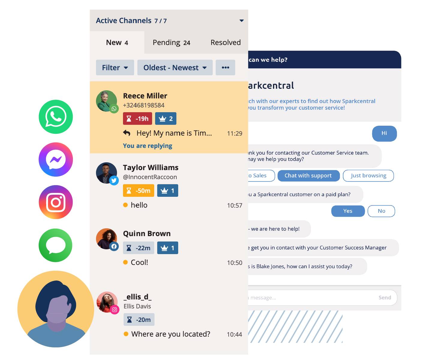 Sparkcentral Software - Centralized Customer Care - Manage all channels in one universal queue with Sparkcentral's easy-to-use Agent Desktop.