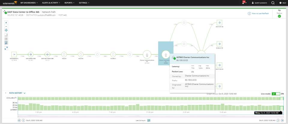 Network Performance Monitor Software - 3