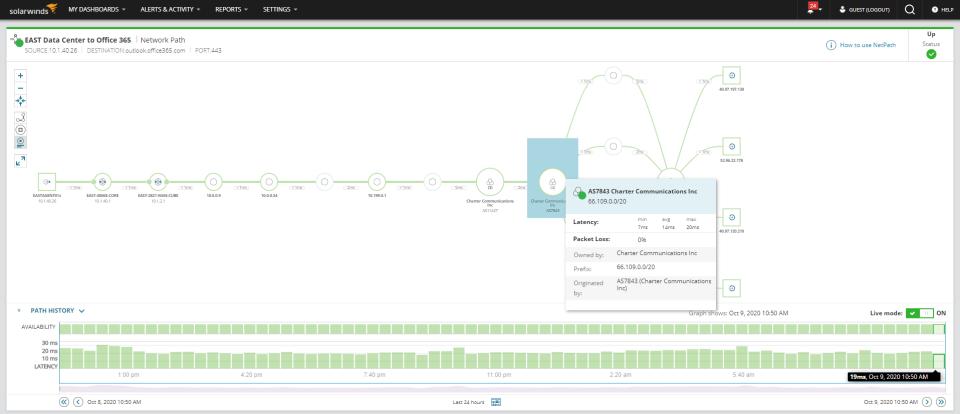 Network Performance Monitor Logiciel - 3