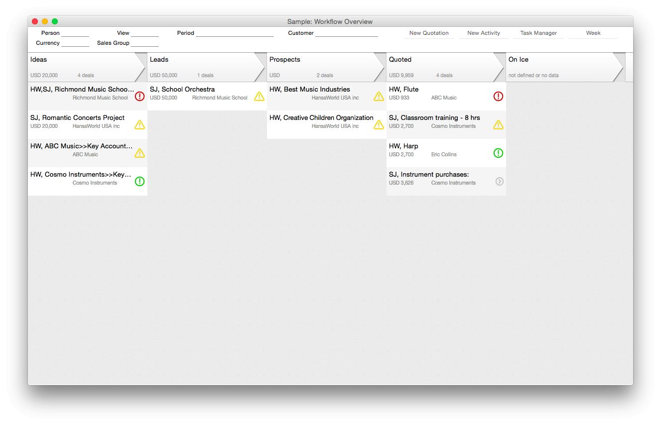 Standard ERP Software - Workflow overview