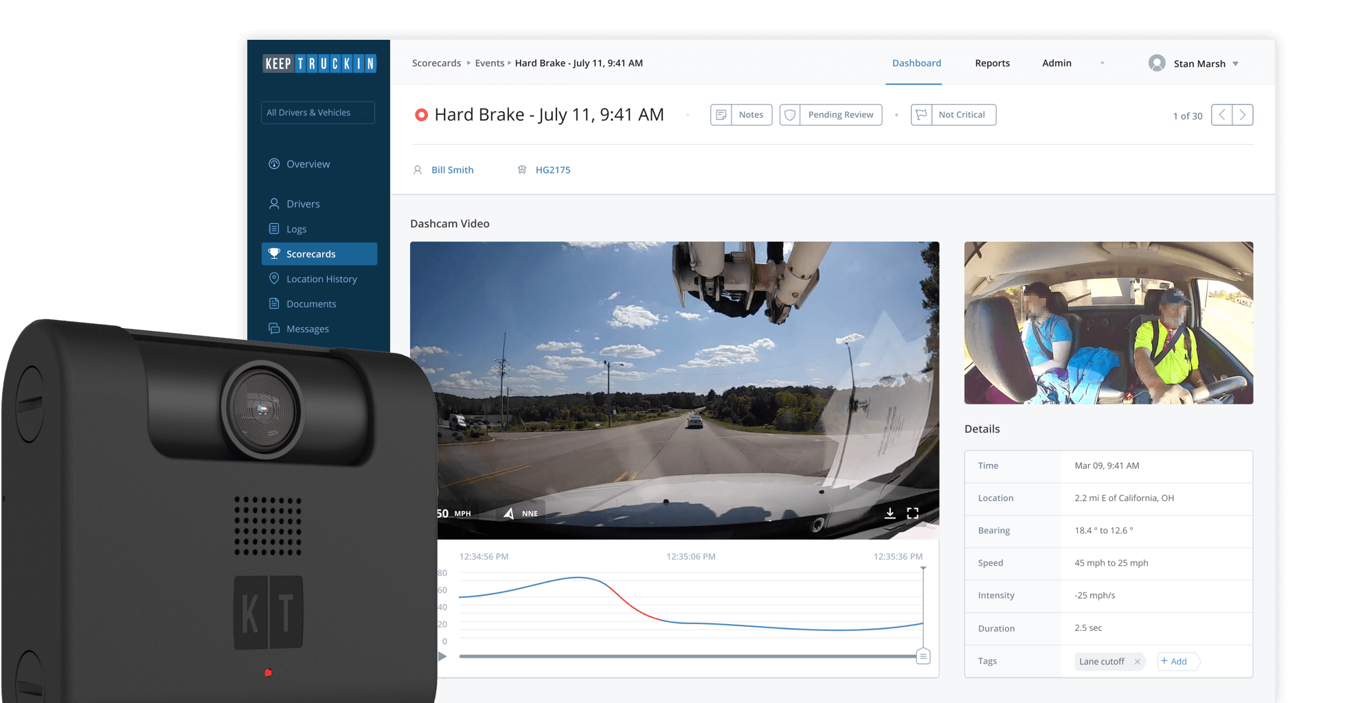 Road and driver-facing integrated dashcams