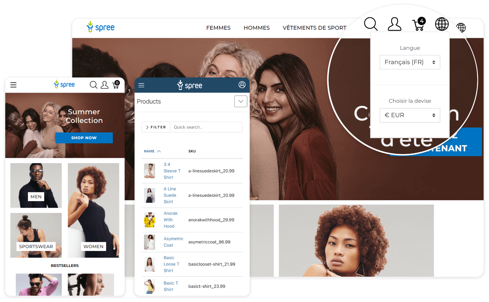 Spree Commerce global edition
