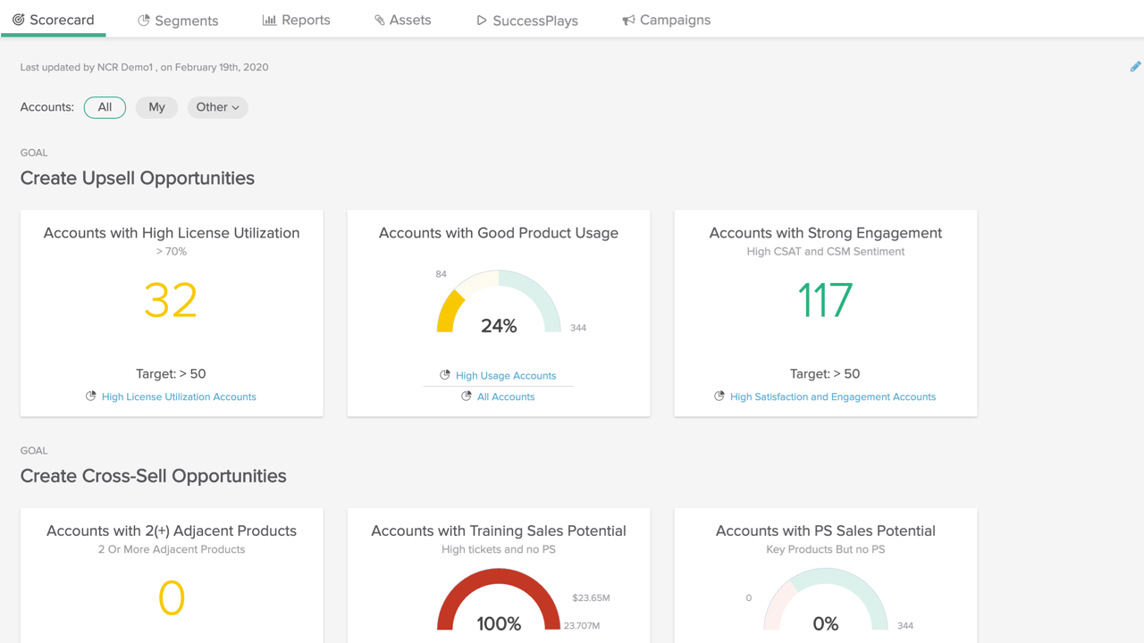 Goal Driven Insights Dashboard