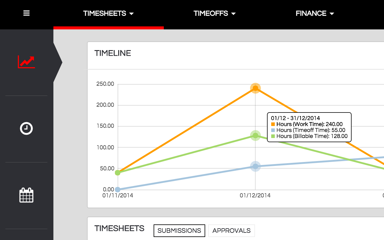 Cronforce screenshot: Dashboard with helpful time and approval KPIs