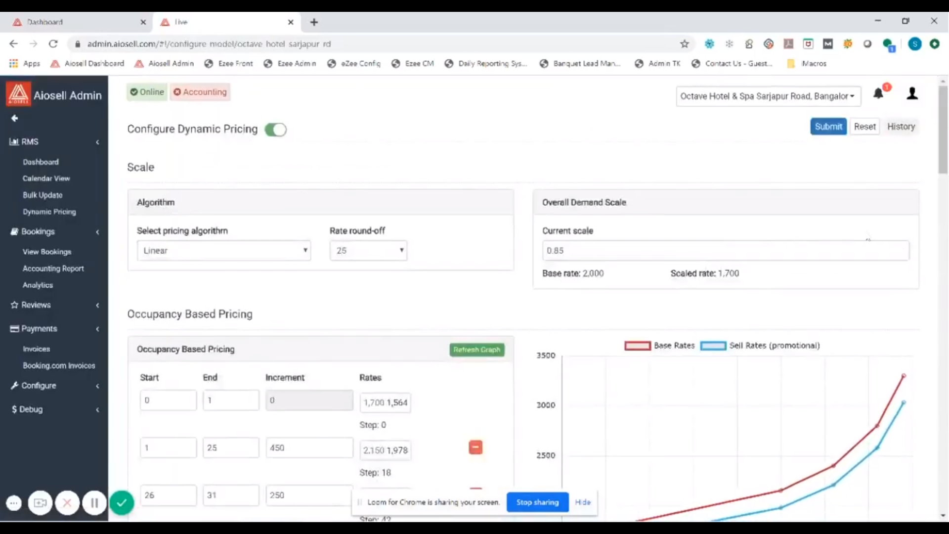 Aiosell automated pricing