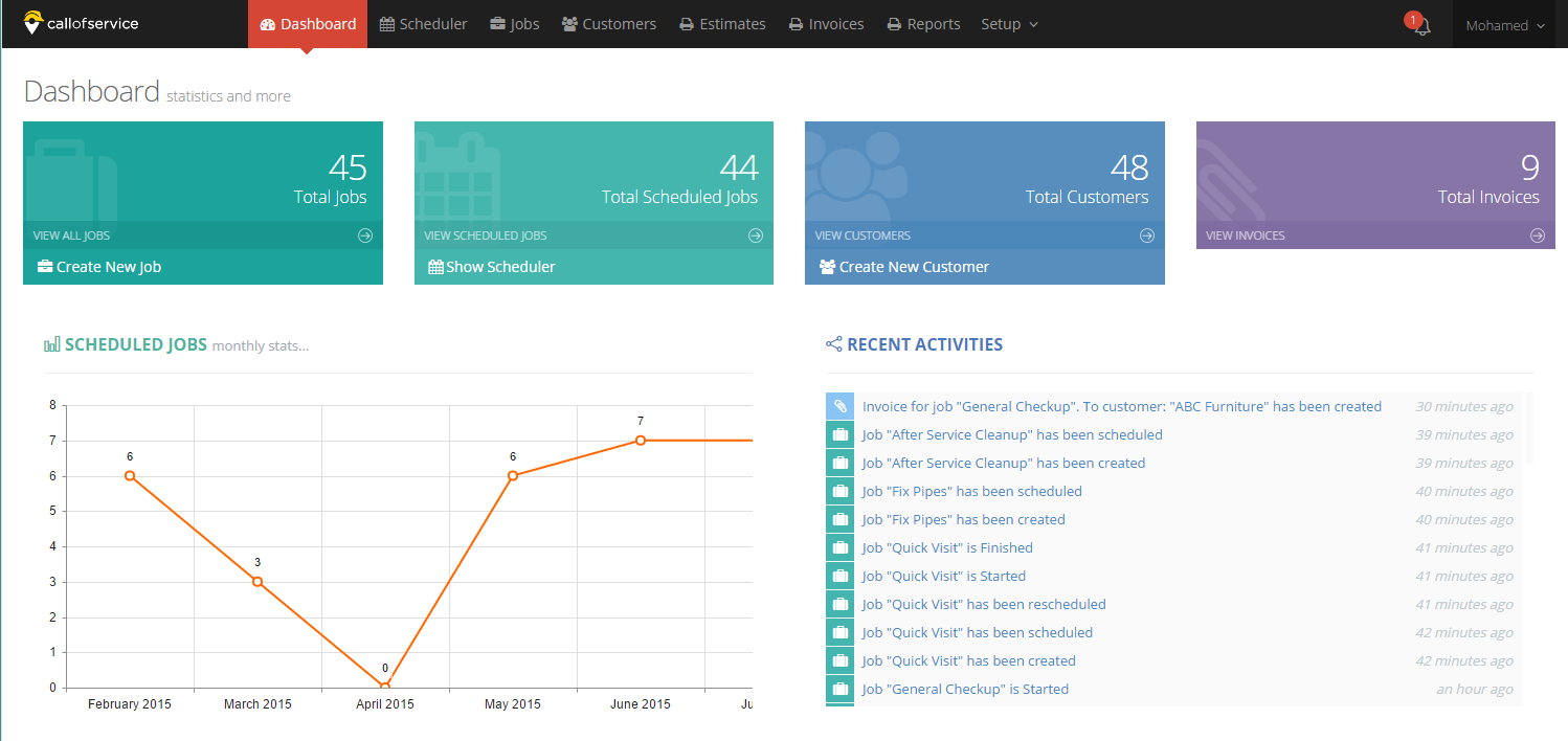 The Call of Service dashboard