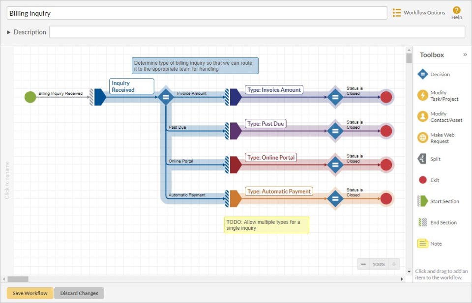 Color coded workflow