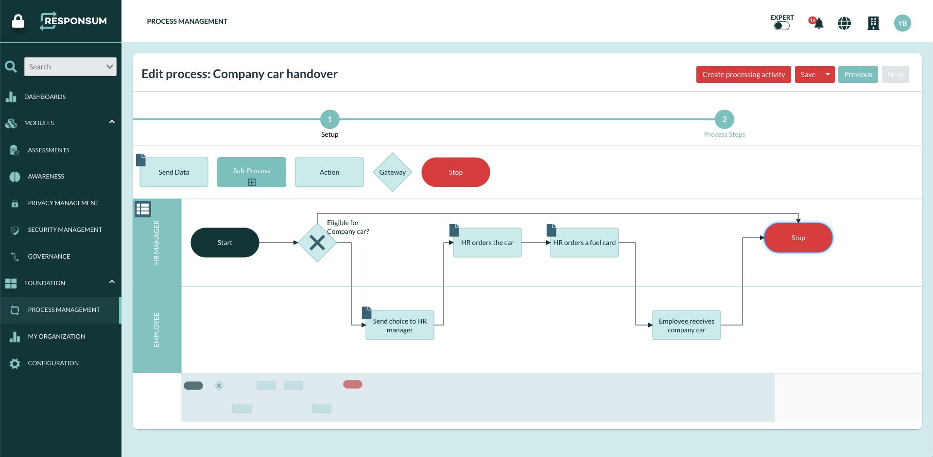 RESPONSUM process automation