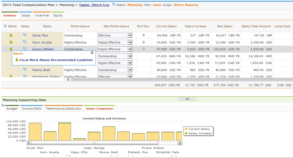COMPview screenshot: COMPview visualizes salary comparisons in graph form