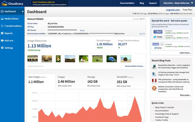 Cloudinary screenshot: Cloudinary dashboard