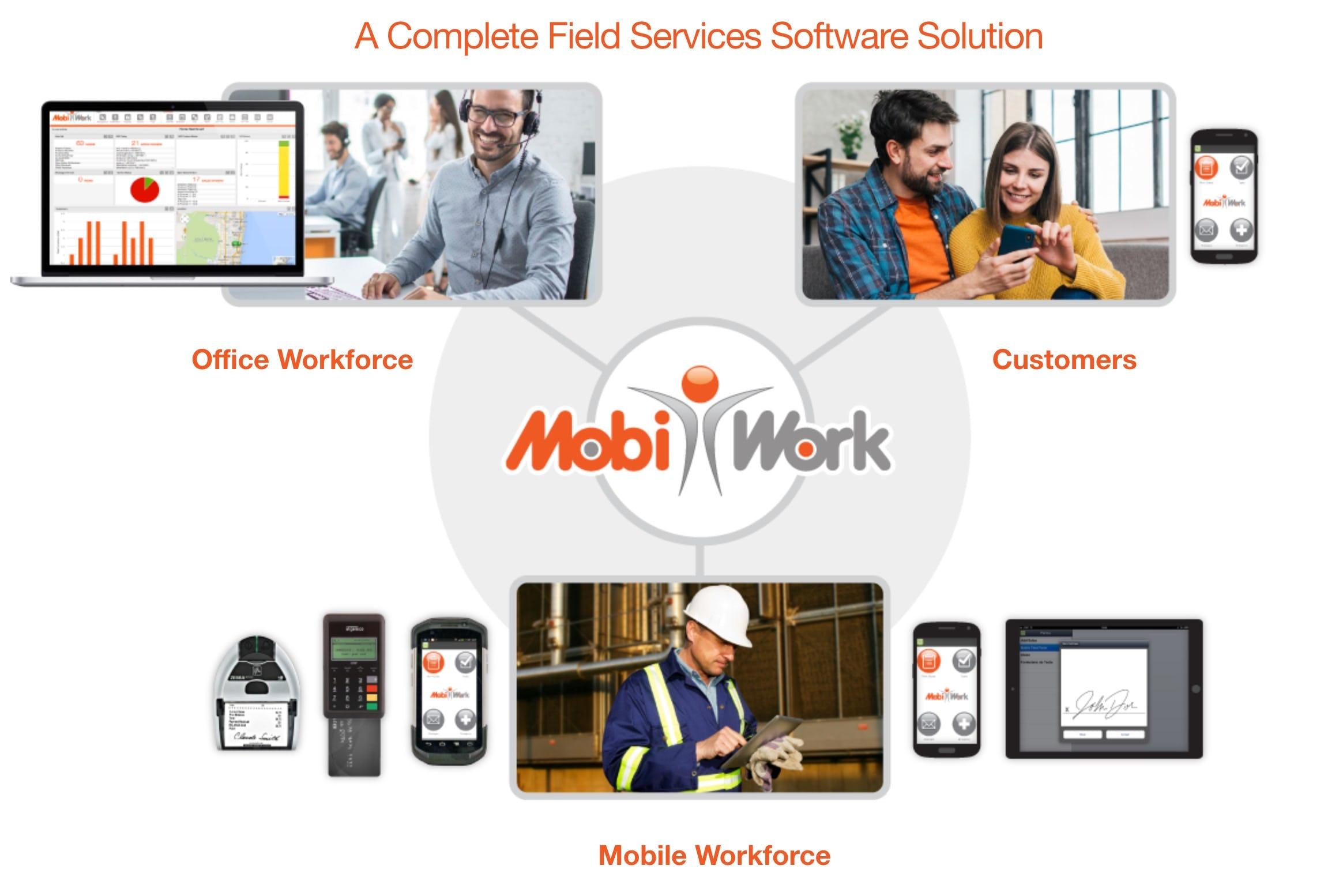MobiWork Logiciel - 2