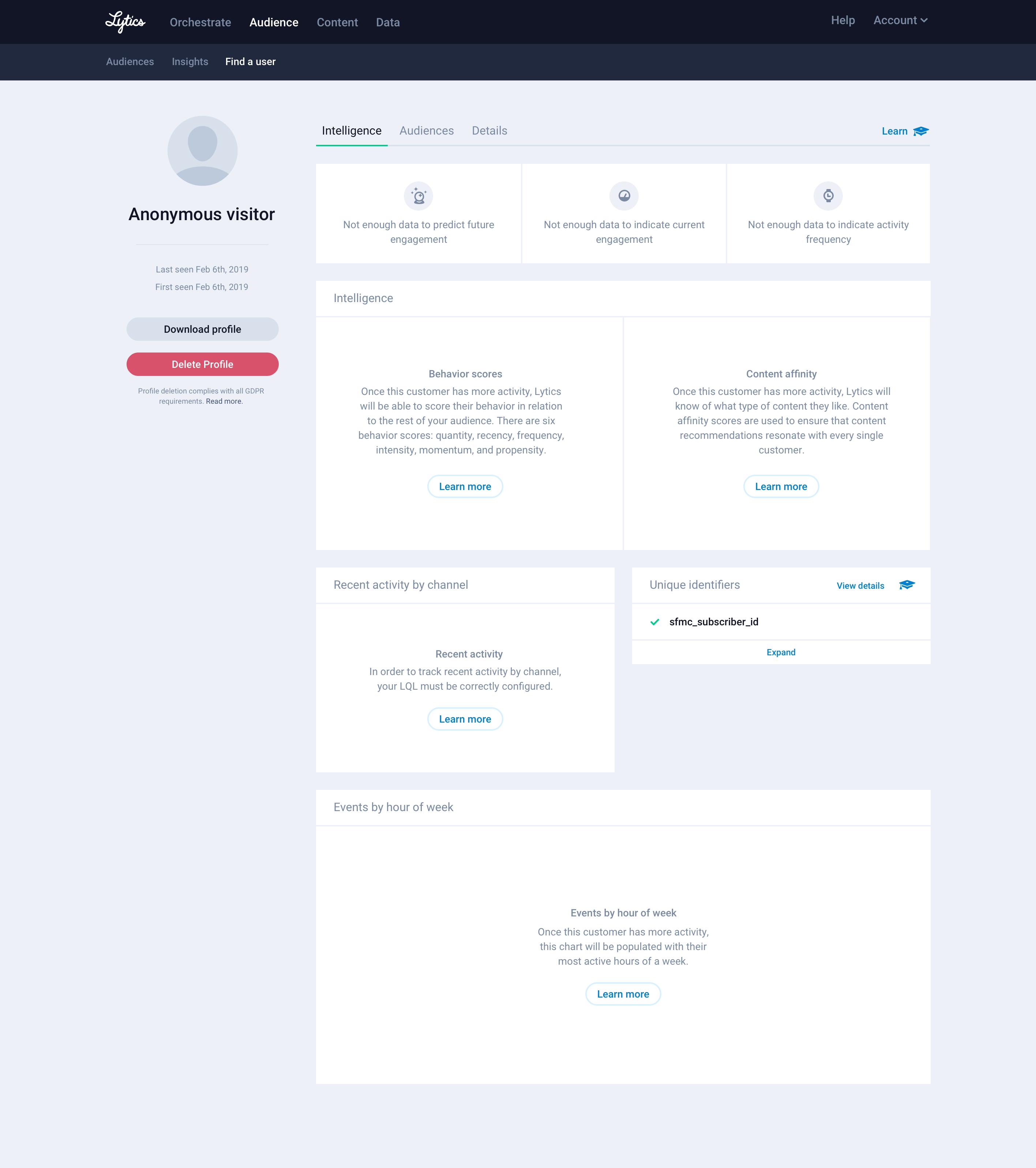 Lytics Customer Data Platform anonymous user profile