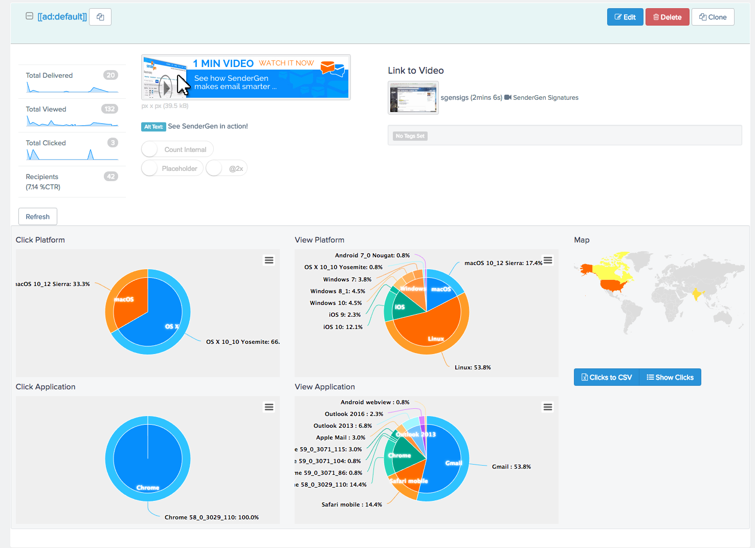 Opensense screenshot: Opensense analytics screenshot