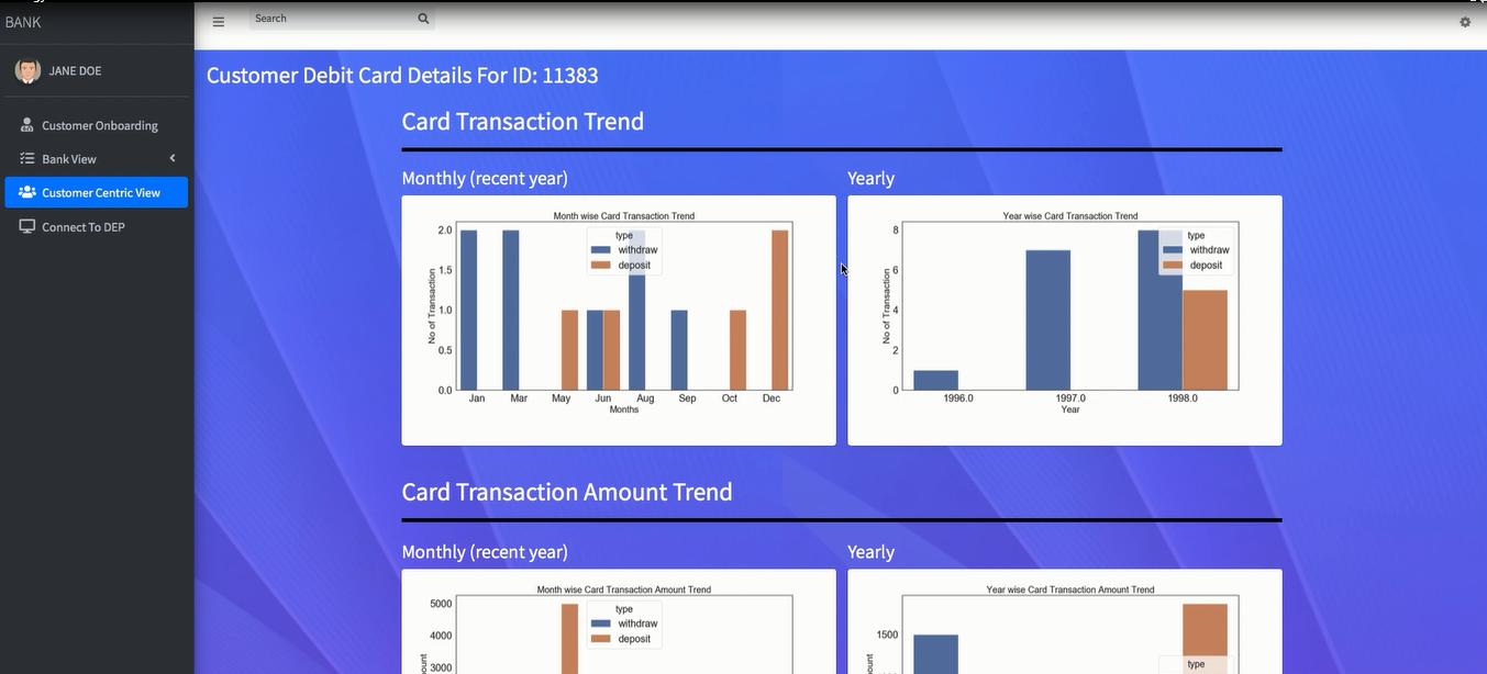 Imagyn.ai customer card transactions