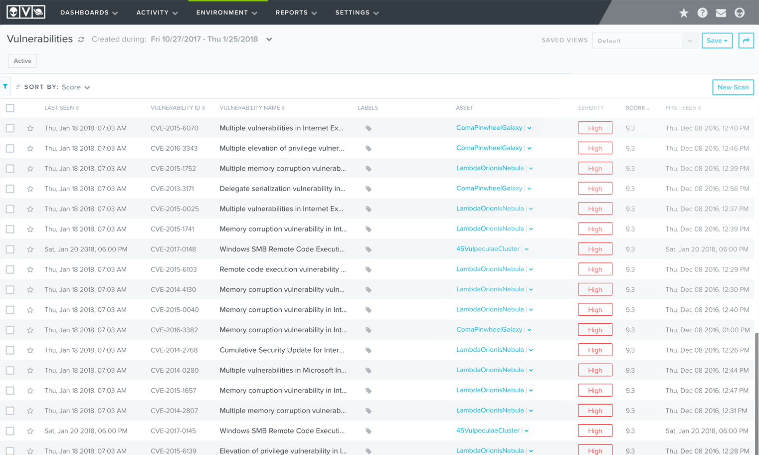 USM Anywhere Software - Vulnerability assessment