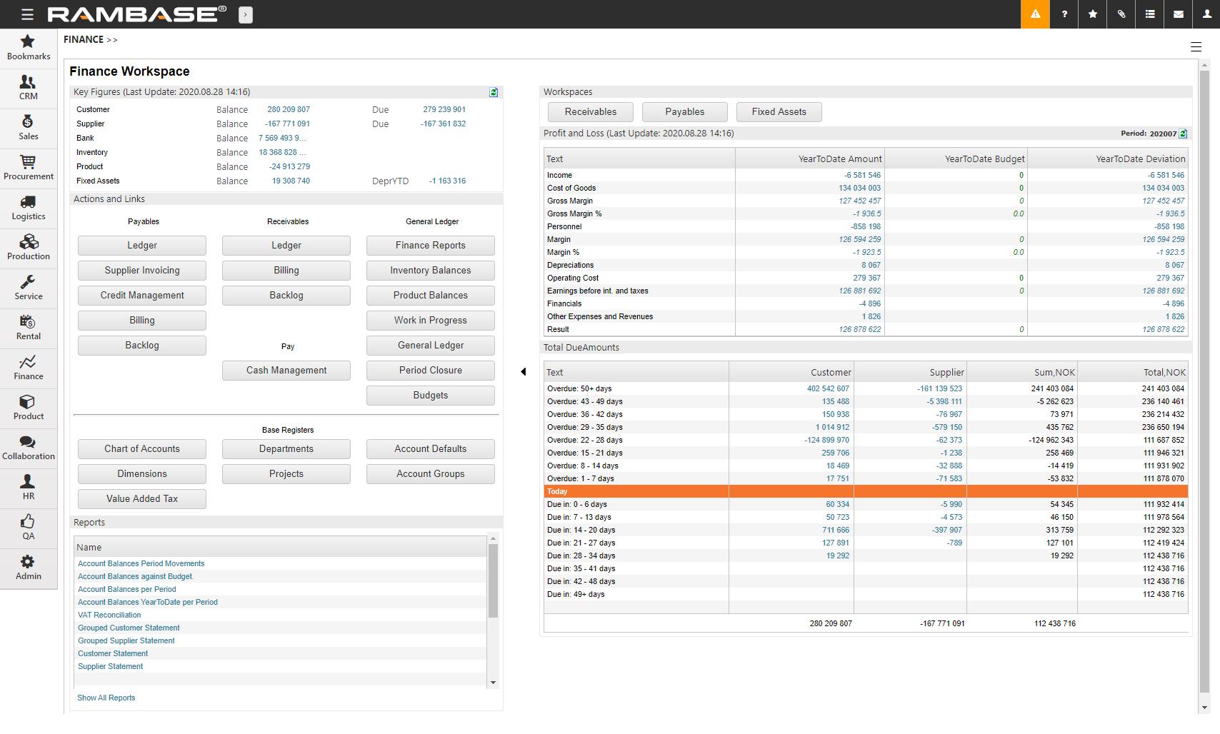 RamBase finance workspace